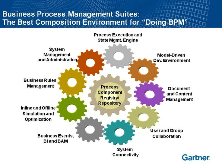 38 best work flow images on Pinterest Flow, Management and 10 years - process flow diagram in word