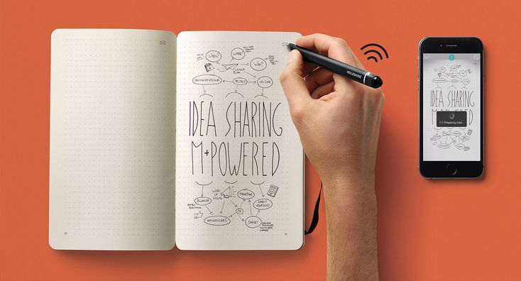Analog meets digital: Digitise your work in front of your very eyes! Moleskine Smart Writing Set. NoteMaker.com.au