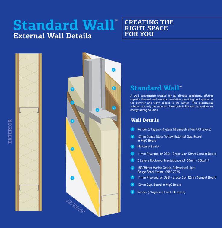 die besten 17 ideen zu steel frame homes auf pinterest | stahl, Hause ideen