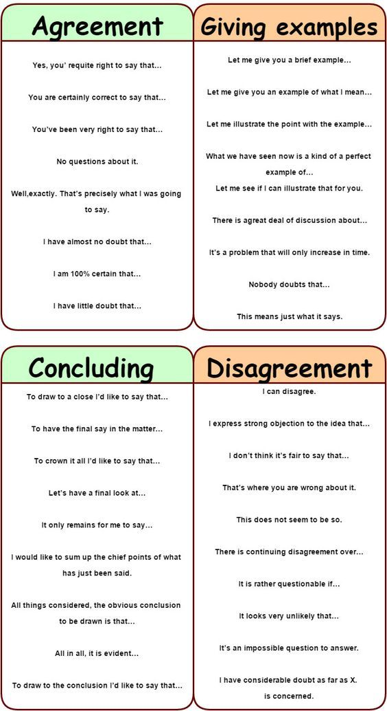 Useful Phrases: Opening, Continuing, Opinion, Contrasting, Agreement, Disagreement, Emphasizing etc. - learn English,vocabulary,communication,english: