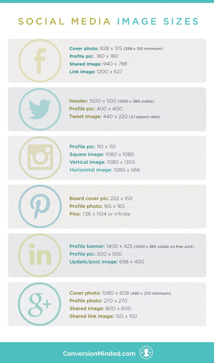 Social Media Image Size Guide | Includes profile pics, cover photos and share image sizes for Facebook, Pinterest, Instagram, Google+, Twitter, and LinkedIn.