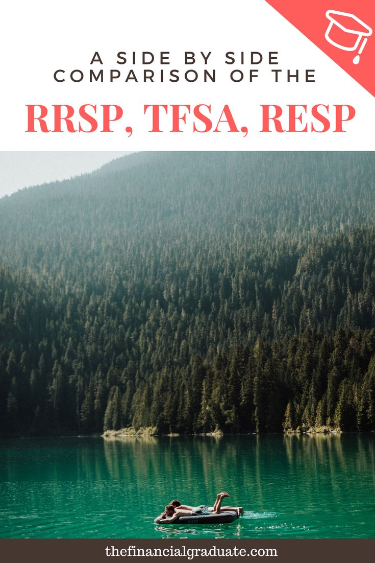 Learn about the basic Canadian investment accounts. RRSP, TFSA, RRSP. Here is a side by side comparison of three of the most popular Canadian investment accounts.