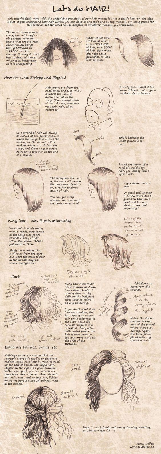 Drawing Hair by Gold-Seven.deviantart.com