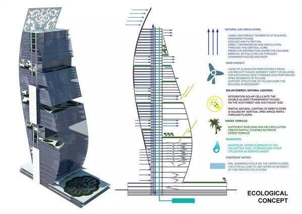 Dunai School - Concept