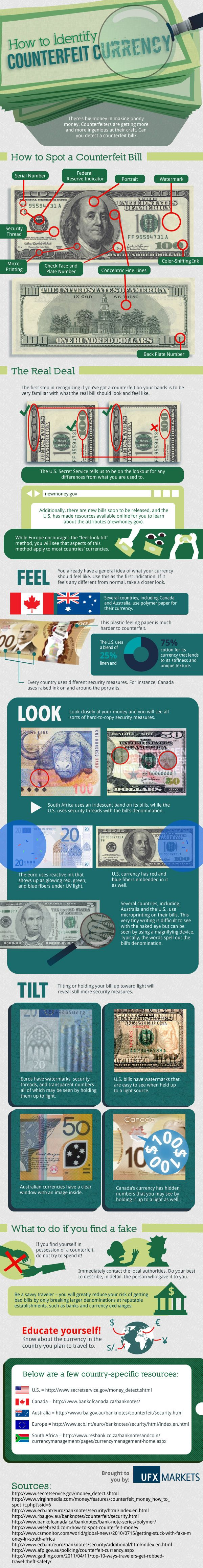 How To Indentify Counterfeit Currency[INFOGRAPHIC]