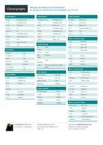 asha noms cheat sheet
