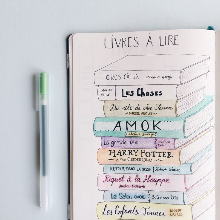 Epingle Par Maria Salduna Sur Bullet Journal Journal A