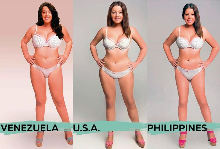 ideal to real what the perfect body really looks like - 800×420