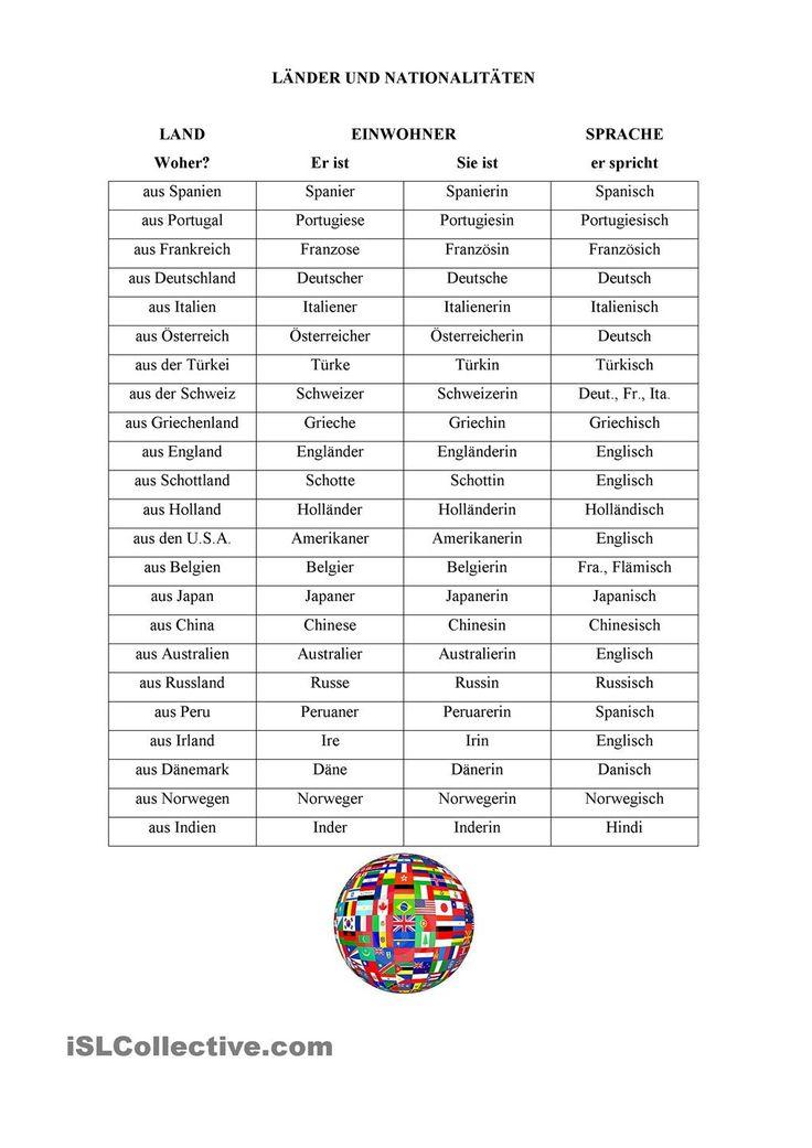 47 best DaF- Grammatik images on Pinterest | Learn german, German ...