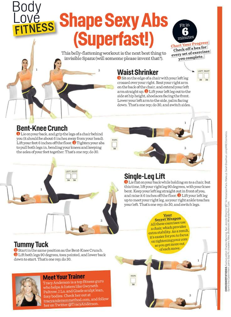 Shape Sexy Abs Superfast- Tracy Anderson, Fit In 6 Minutes, Cosmopolitan, Cosmo