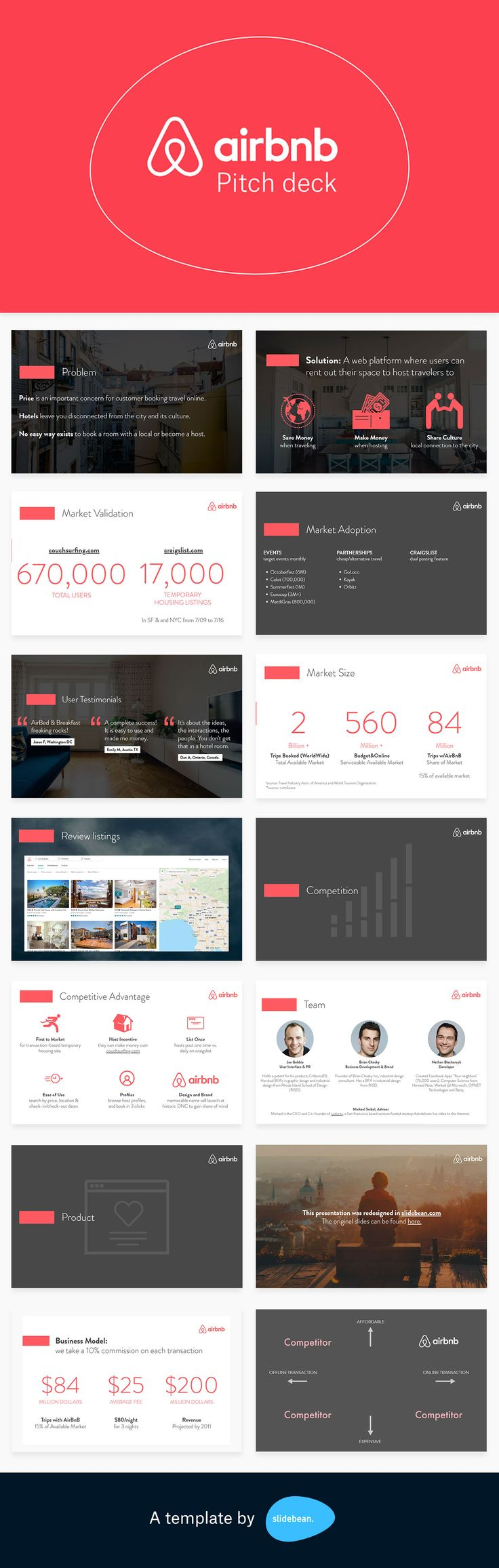 Airbnb Pitch Deck Template Presentation design template