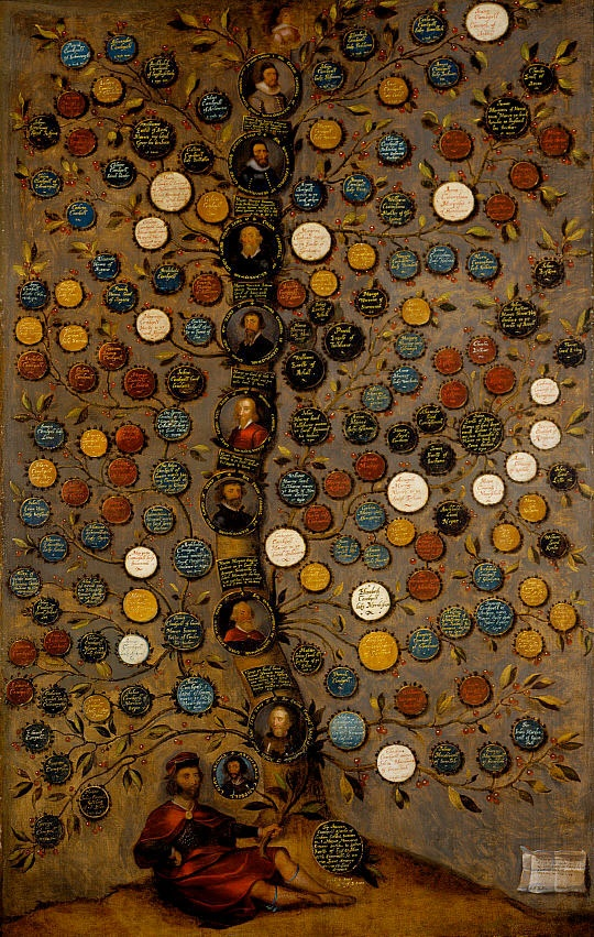 Bottle caps for a family tree. Neat idea. (Campbell of Glenorchy Genealogy Tree)