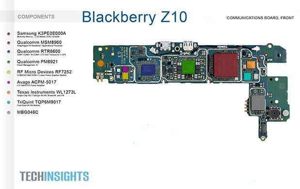 BlackBerry Z10 goes under the knife, reveals innards similar to Galaxy S III LTE
