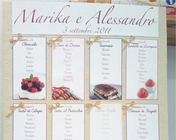 Matrimonio.it #tableau a tema #dolci #dessert #wedding tableau