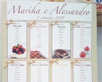 Matrimonio.it | #tableau a tema #dolci #dessert #wedding