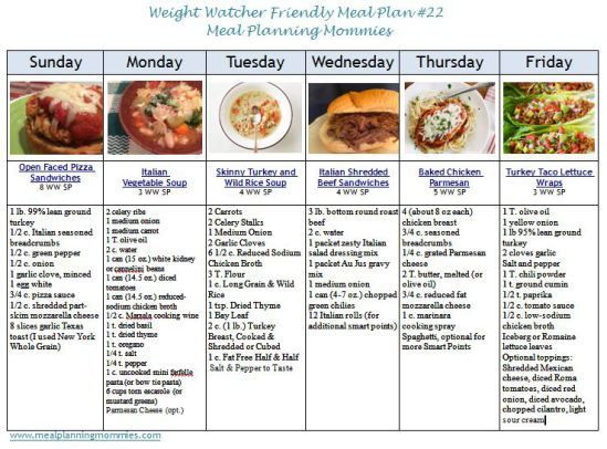Weight Watchers Friendly meal plan with smart points.  FREE printable meal plan, recipes, and grocery list!