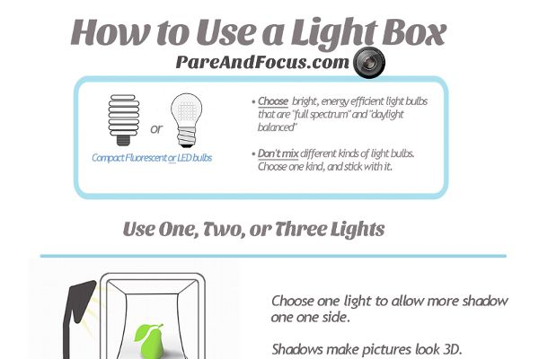 Should You Use a Lightbox For Photography? Do your photographs tend to turn out too dark, even when you're using a flash? Are there …