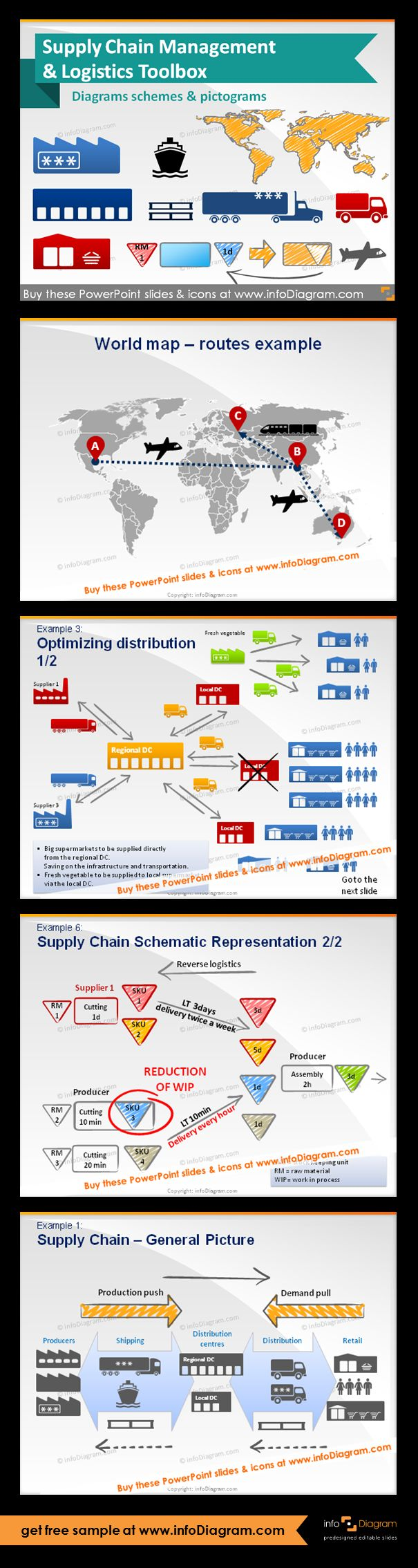 Supply Chain and Logistics schema diagrams & pictogram icons - editable graphical elements for PowerPoint. Fully adaptable vector shapes (color, filling, size). Routes example illustrated in the world map. Optimizing distribution schema. Supply Chain Schematic Representation. Supply Chain - general picture of related logistics.