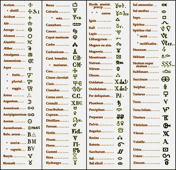 Alchemy Symbols   of a number symbols used in hallmarking, trademarks and maker's marks.