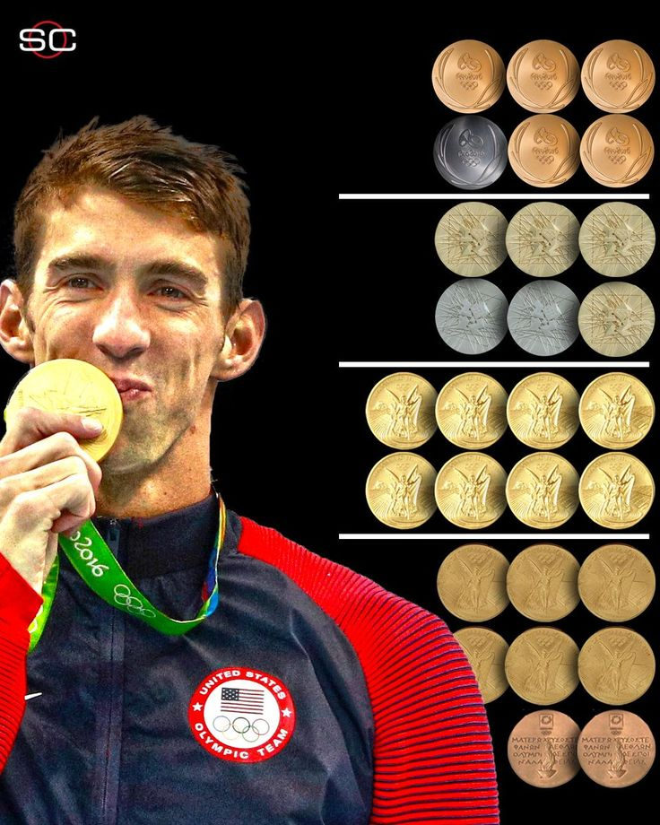 Michael Phelps completes historic Olympic swimming career with 23 medals.   #Sports #swimming