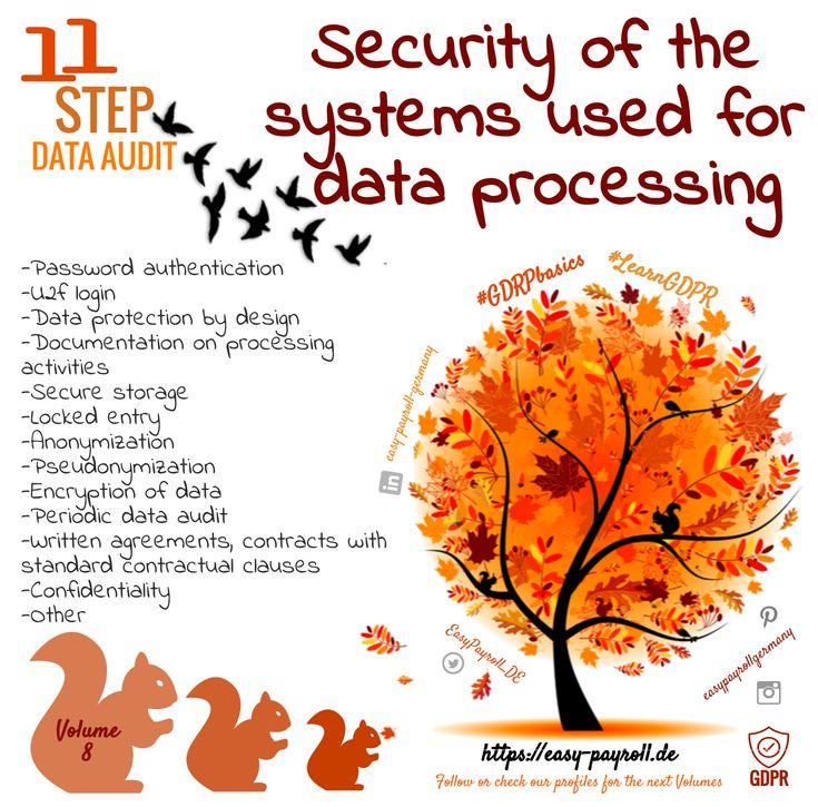 security processing data password authentication u2f