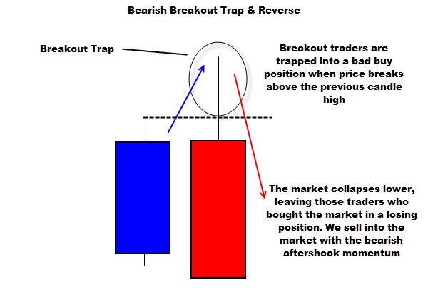 Best Forex Signals provider make use of historical information to match present chart patterns with old ones. Therefore you can evaluate the top quality of service of the forex signal service providers by evaluating their previous efficiencies. The foreign exchange signal service providers need to have proven performance history of suggestions, which ended up real. Check this link right here http://www.theforexguy.com/best-forex-signals/ for more information on Forex Signals.