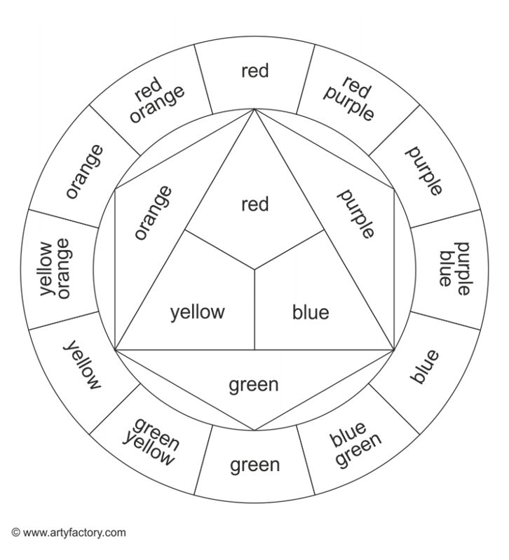 Color Wheel Worksheet | Definition of Weel and the meanings Weel - The Meanings
