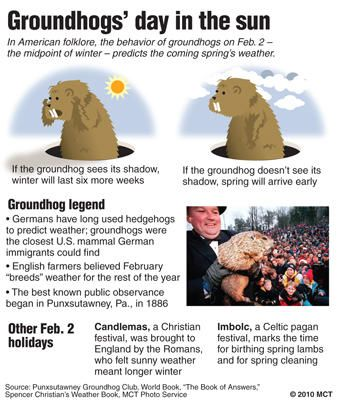 I love Groundhog Day! The midwinter holiday features folklore, superstition, ceremony, civic charm, science, mystery, agrarian history, and weather. It offers super fun crafts, games and science activities for kids.
