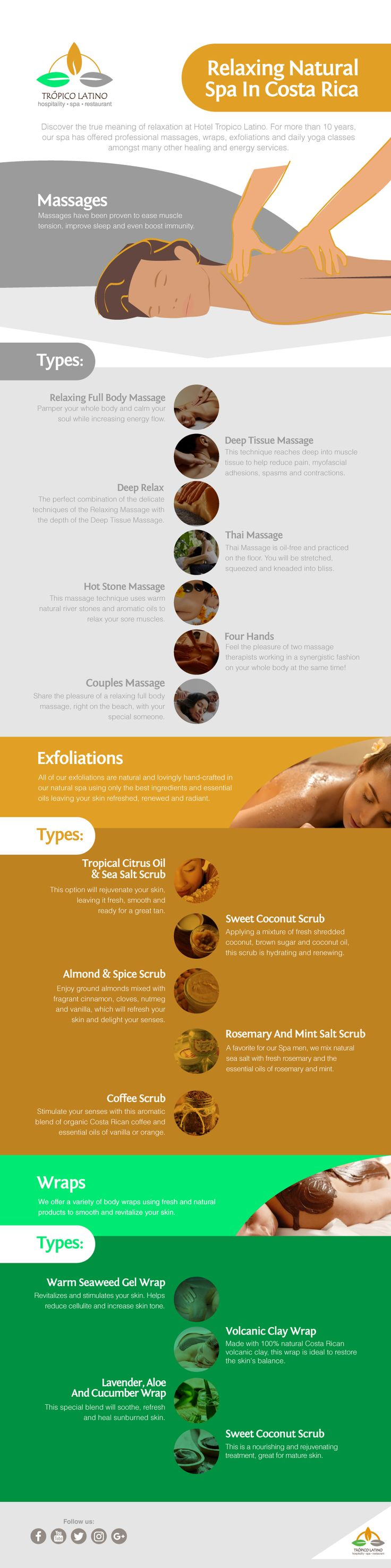 Article html costa rica spas natural articles blog