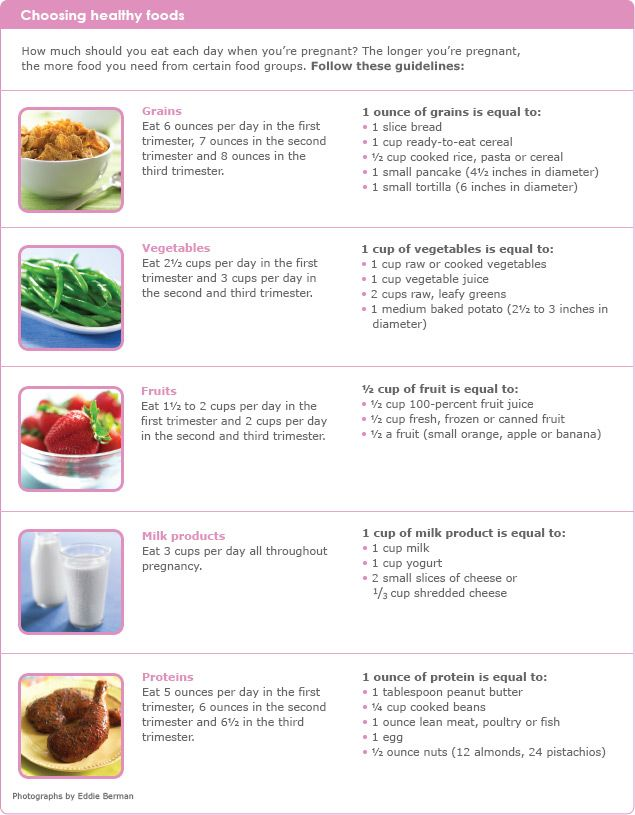 Eating healthy during pregnancy Pregnancy Eating and nutrition March of Dimes