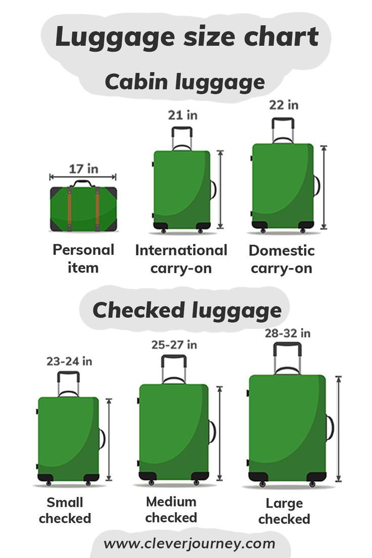 The Ultimate Luggage Size Guide Cleverjourney Luggage Sizes Packing Tips For Travel Luggage