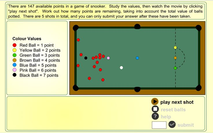Interactive snooker activity to aid in mathematics, created by Genieseye for Coleg Sir Gar