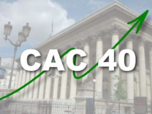 Free CAC 40 Live Price Chart  Get all information on the CAC