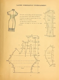Ladies' Combination Undergarment 1888 pattern