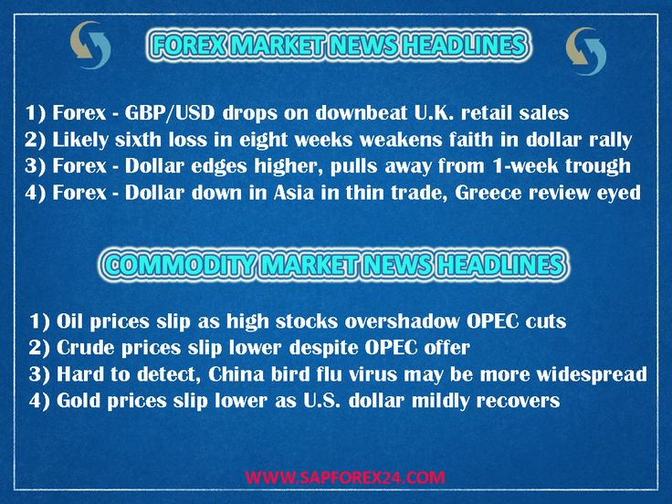 Forex market commodity форекс торговля на новостях стратегия