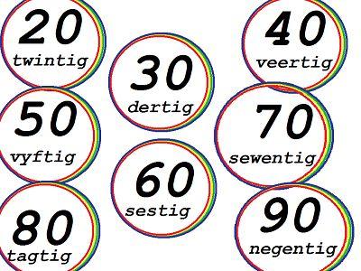 Numbers | Afrikaans