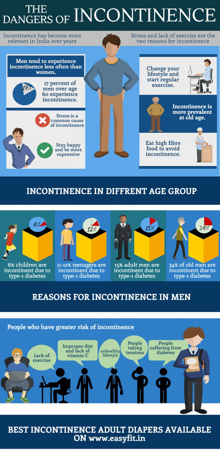Pin about Urinary incontinence on All about Urinary