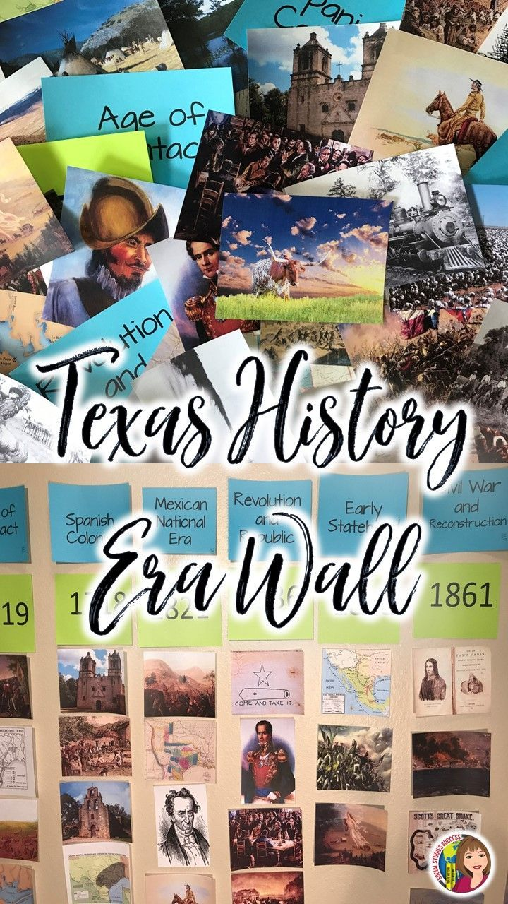 Great visual way for students to create and see how Texas has progressed through the years.