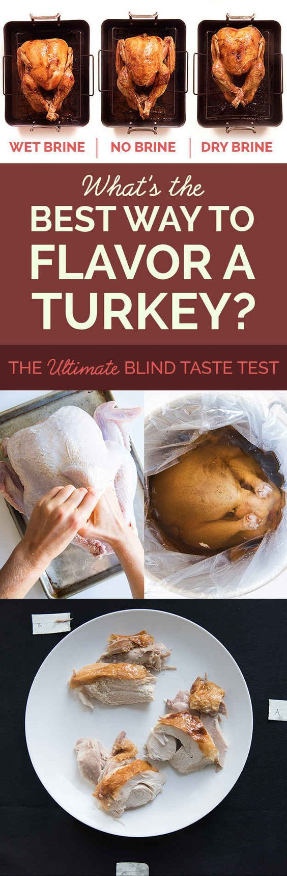 Here's Why You Shouldn't Brine Your Turkey Like Everyone Says To