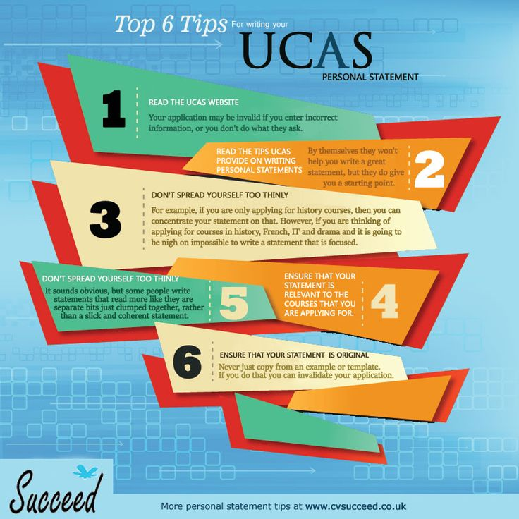 Best personal statements for ucas