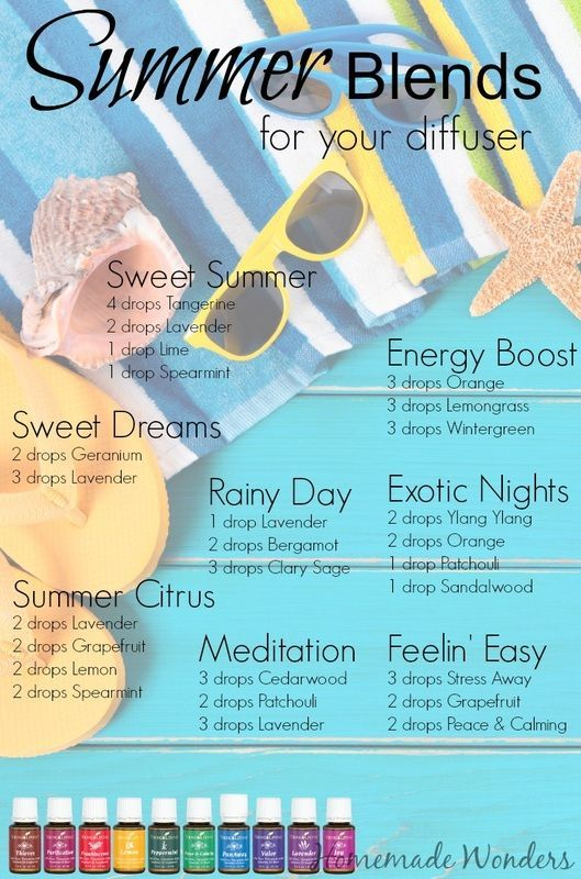 Summer Blends Essential Oils For Your Diffuser  Anna YL~ 3342281 https://www.youngliving.com/vo/#/signup/start?