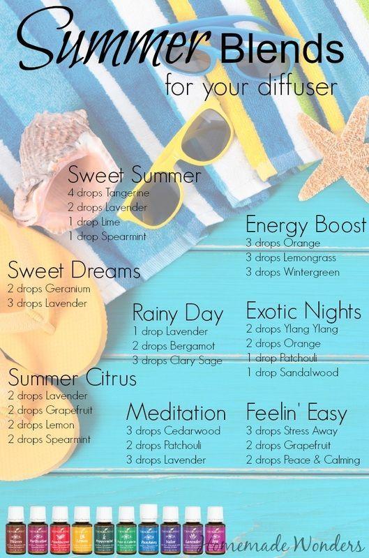 Summer Diffuser Blends - Homemade Wonders  Sweet Summer (light, not overpowering): tangerine, lavender, lime, spearmint