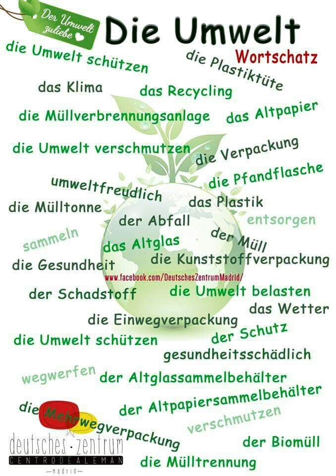 German vocabulary - The environment