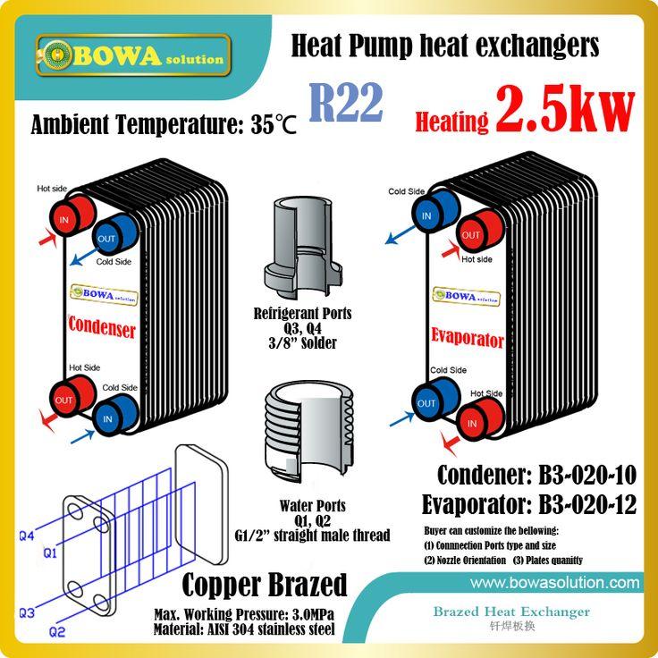 1P R22 heat pump water heater heat exchanger, including B3