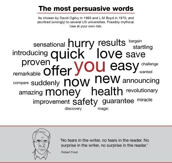 persuasive essay vocabulary list Words that are capable of transforming an absolute no into almost yes and a   argumentative authoritative condescending distracted disoriented off-kilter   some content and found this helpful as i move away from a technical writing style.