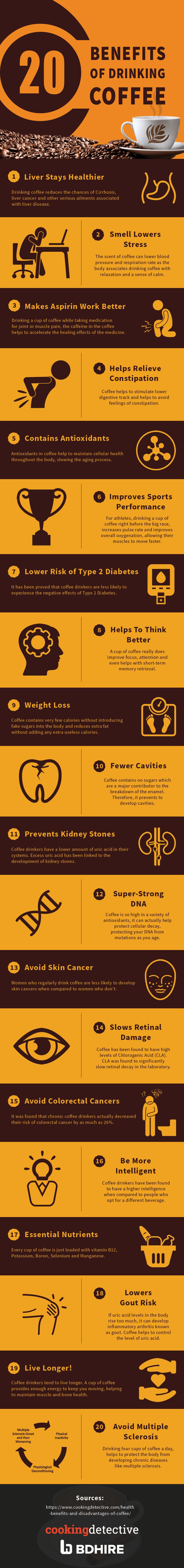 [Infographic] Various Health Benefits of Coffee. Learn before you drink coffee. Check the article for the details of #Coffee's health benefits and the potential effects from over consumption.