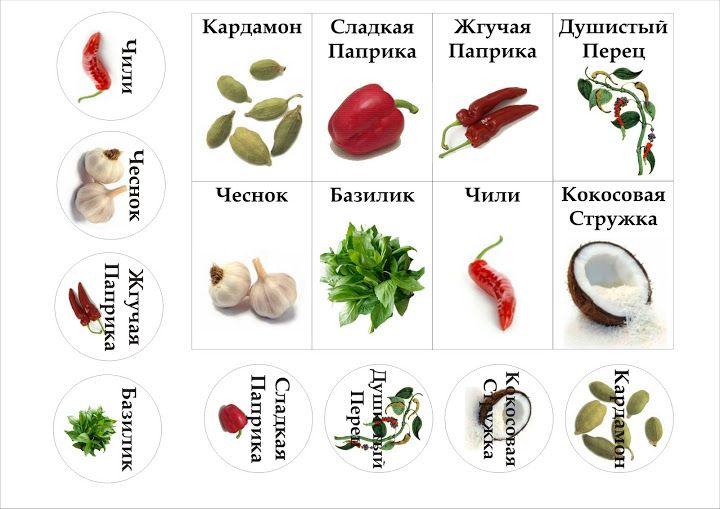 наклейки на банки картинки: 20 тыс изображений найдено в Яндекс.Картинках