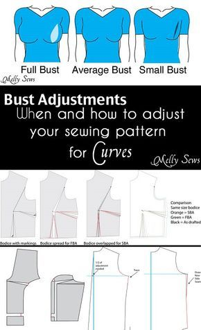 Tutorial: How to make bust adjustments on a sewing pattern – Sewing