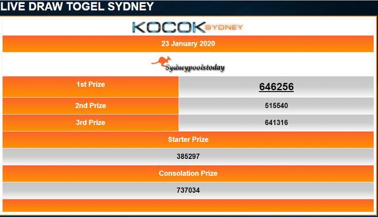 Togelers, Result Sydney 23 Januari 2020 Periode 403 - SYED