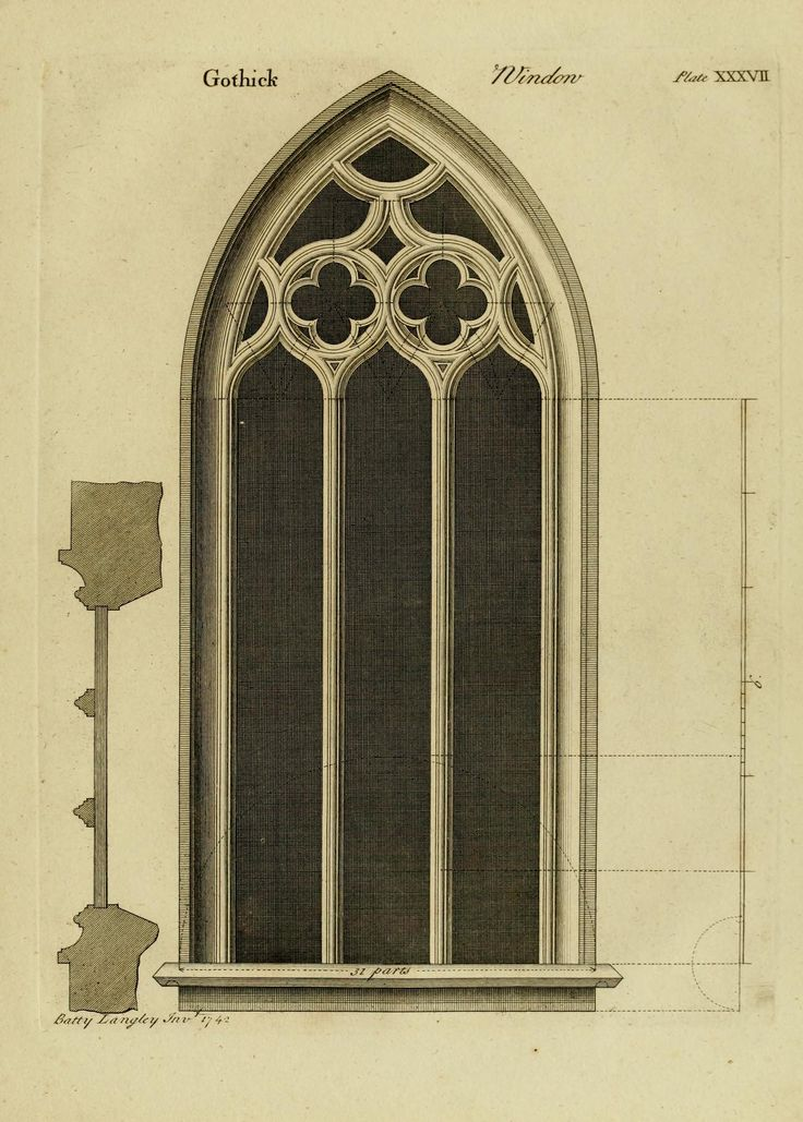 Gothic architecture, 1742 - Author: Langley, Batty.  One of my favorite type of window